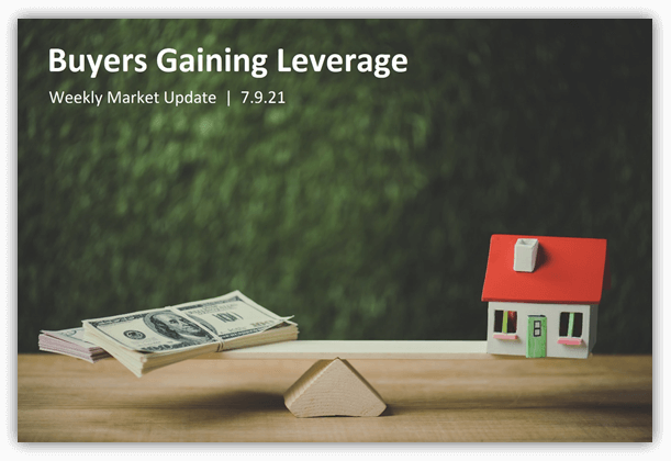 Buyers Gaining Leverage Cover Photo of scales with a house and money