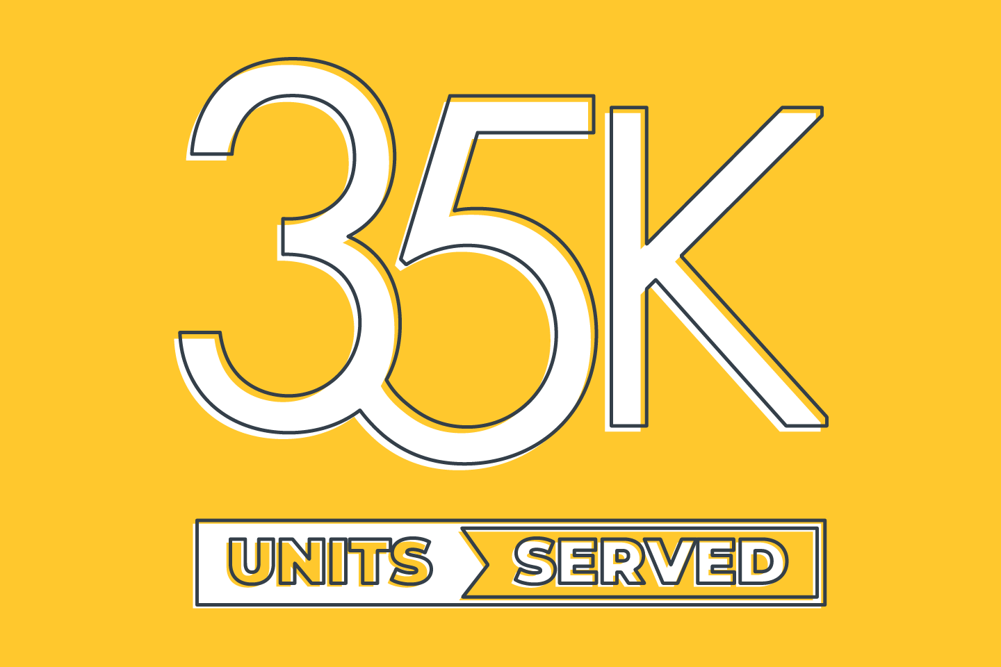28k units of service - we did it! Giving Network post